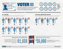 Voter Suppression in New Jersey
